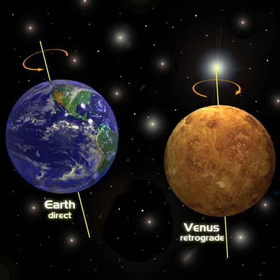 venus planet revolution -#main