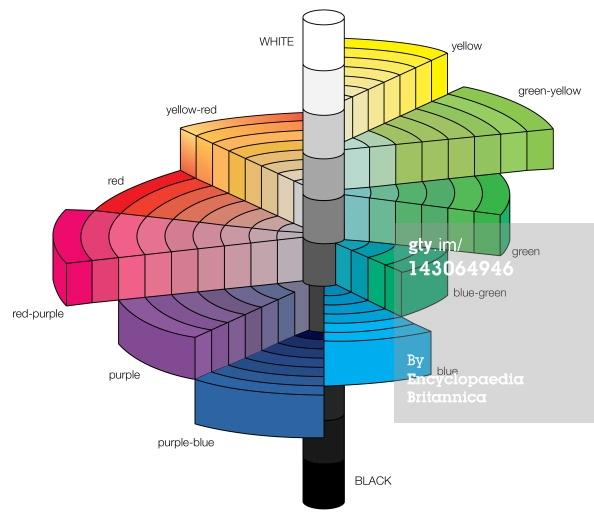 WholeDude-WholeDesigner: The Munsell Color Tree refers to the three-dimensional representation of the Munsell Color System which is a method of designating colors based on a color arrangement scheme that defines colors by measured scales of hue, value, and chroma.