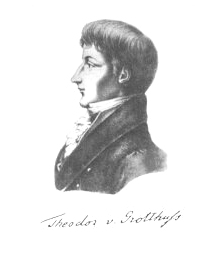 WholeDude - WholeDesigner - Photochemistry: Theodor von Grotthuss(1785-1822), German chemist in 1817 stated the first law of Photochemistry.
