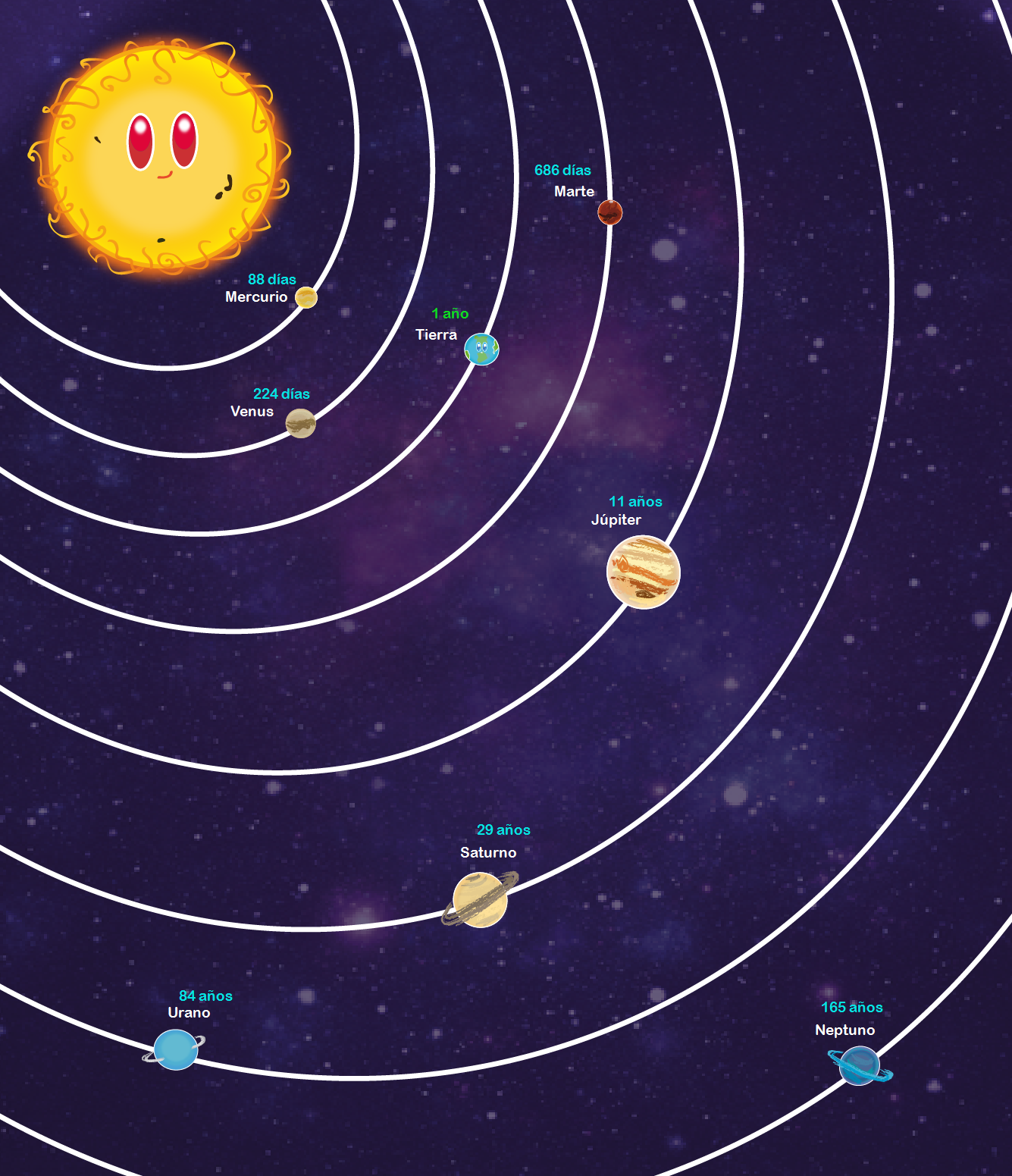Solar system planets with names in hindi pics about space wholelaw bhavanajagat ccuart Image collections