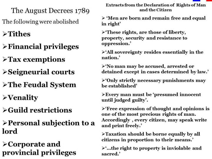 """NATURAL LAW AND THE FEDERAL INSURANCE CONTRIBUTIONS ACT: THE FRENCH DECLARATION OF THE RIGHTS OF MAN AND OF THE CITIZEN(1779)ASSERTS LIBERTY, PROPERTY, SECURITY, AND RESISTANCE TO OPPRESSION AS """"IMPRESCRIPTIBLE NATURAL RIGHTS."""""""