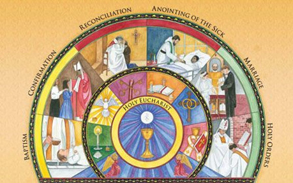 WHOLE COOKIE - WHOLE LOVE - WHOLE COMMUNION: SACRAMENT IS AN OUTWARD SIGN OF SOMETHING SACRED. CATHOLICS RECOGNIZE SEVEN SCARAMENTS AND PROTESTANTS RECOGNIZE BAPTISM AND COMMUNION. NONE OF THEM RECOGNIZE THE COVENANT OF LOVE.