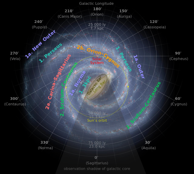 CELESTIAL MECHANICS - A DEVOTIONAL INQUIRY: I AM ASKING MY READERS TO INTERPRET CELESTIAL DYNAMICS IN THE CONTEXT OF HUMAN EXISTENCE. THE UNIVERSE AS A SYSTEM SHOWS THE EVIDENCE OF UNIVERSAL ORDER WHEN CELESTIAL MOTIONS ARE EXPLAINED AS PURPOSIVE, GUIDED, AND GOAL-ORIENTED ACTIONS.