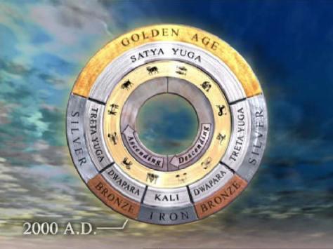 SPIRITUALITY SCIENCE - CYCLICAL FLOW OF TIME - HUMAN NATURE AND HUMAN BEHAVIOR: IN INDIAN TRADITION THE CYCLICAL FLOW OF TIME IS DESCRIBED AS FOUR PERIODS NAMED 1. SATYA YUGA, 2. TRETA YUGA, 3. DWAPARA YUGA, AND 4. KALI YUGA. MAN MAY DISPLAY DIFFERENT BEHAVIORS DURING EACH PERIOD OF TIME.