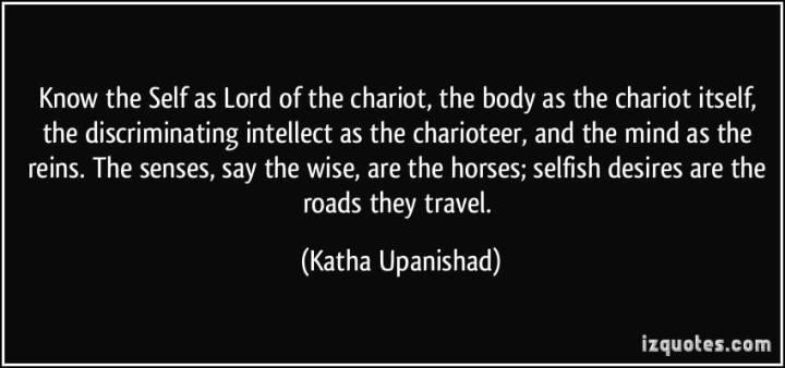 SPIRITUALITY SCIENCE - THE KNOWER - THE KNOWING-SELF : THIS STATEMENT FOUND IN KATHA UPANISHAD IS OF INTEREST AS IT DESCRIBES THE STRUCTURAL, AND FUNCTIONAL ORGANIZATION OF MAN.