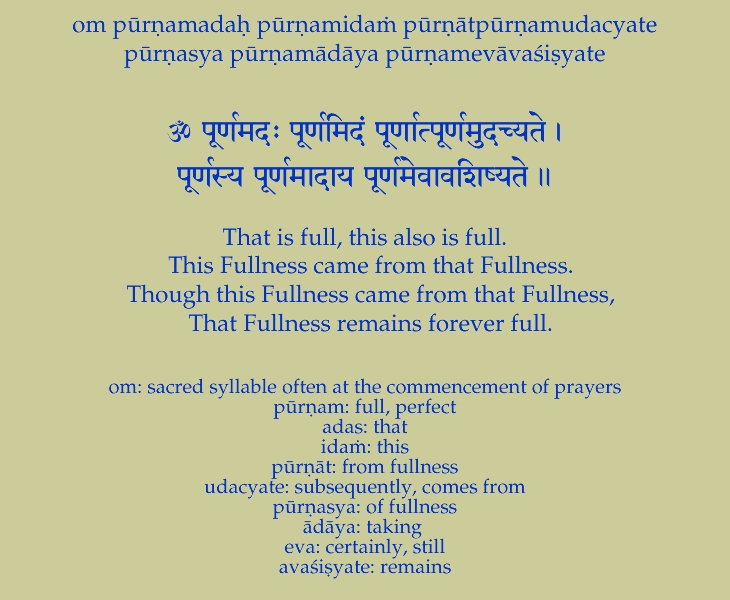 Tat Asmi PrabhO-God-Man Dualism-Identity-Magnitude