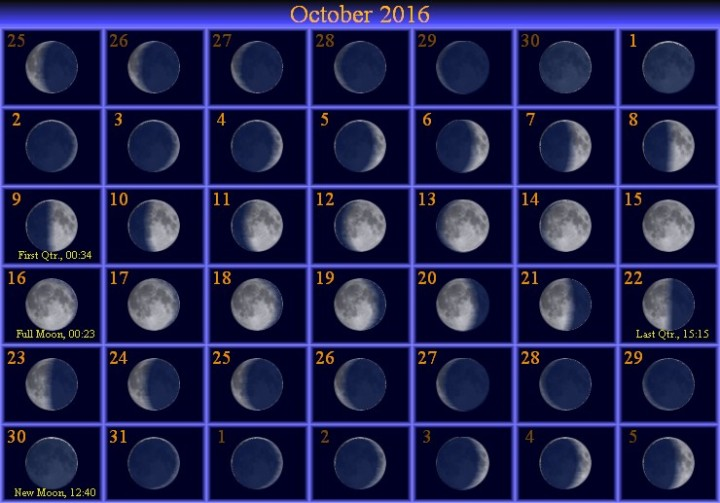 DEVI NAVRATRI - GOD BOTH MALE AND FEMALE - MOON PHASES OF OCTOBER 2016. NAVRATRI CELEBRATION FROM SATURDAY OCTOBER 01, TO MONDAY, OCTOBER 10, 2016.