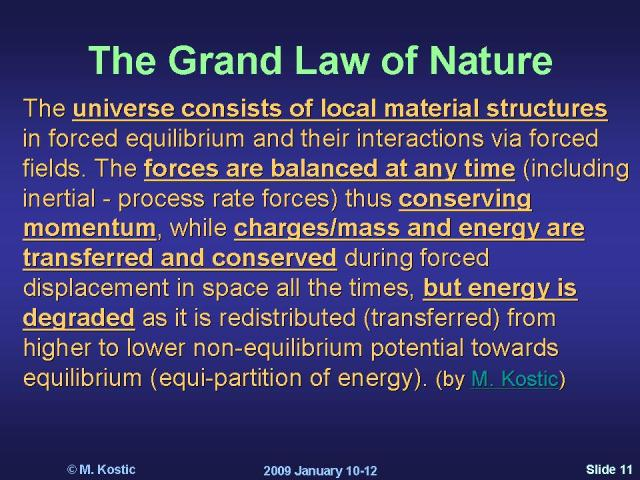Medical Concept of Equilibrium vs Grand Law of Nature.